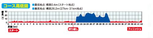 Yokohama_2