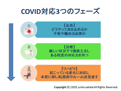 Covid3jpg_2